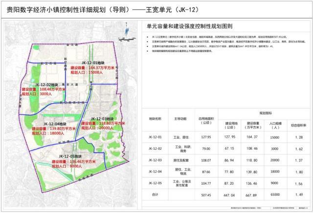 贵阳数字经济小镇控规亮相!S4号线、BRT贯穿其中 汽车 第2张